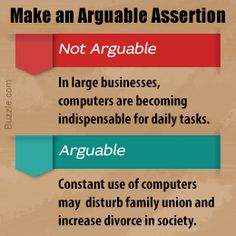 Example of arguable assertion for essay thesis statement