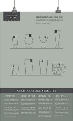 There's a reversal between Image #6 & #7 on this infographic - Choosing Glasses - Brookston Beer Bulletin