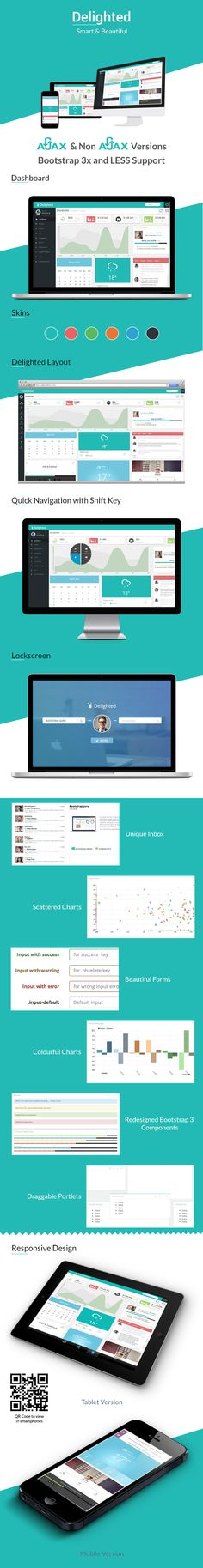 Site Templates - Delighted #Flat #Responsive #Bootstrap 3 Dashboard