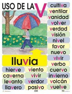 Afiche con el uso de la V