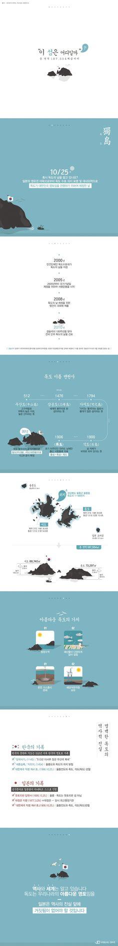 10월 25일 '독도의 날'…다시 새기는 독도의 의미[인포그래픽] #Dokdo / #Infographic ⓒ 비주얼다이브 무단 복사·전재·재배포 금지