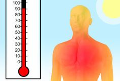 Education in the Heat Index Policy