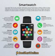 Yes there are several apps supporting smartwatches from Apple, Samsung, LG and others Cellular connectivity Longer battery life Design Infrared sensor Wrist Watches, Watches For Men, Couple Watch, Smartwatch, Digital Watch, Fun Workouts, Apps, Samsung, Band