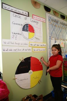 First grade girl standing in front of the Circle of Courage bulletin board in her classroom. Aboriginal Education, Indigenous Education, Classroom Behavior, Classroom Management, Classroom Ideas, Social Emotional Learning, Social Skills, Circle Of Courage, Building Classroom Community
