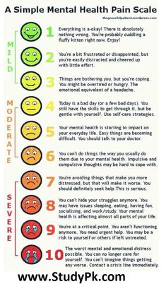 Mental Health Scale by Numbers 2019 Mental Health Scale by Numbers I& on What are you today? Mental Health First Aid, Mental Health Nursing, Mental Health Quotes, Mental Health Matters, Anger Management Quotes, Mental Illness Facts, Metal Health, Pain Scale, Nursing Mnemonics