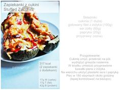Maria Leszczyńska ~ fit and healthy: Zapiekanki z cukinii z indykiem (Stuffed Zucchini) (bezglutenowe)