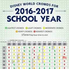 Planning to visit Disney World sometime in 2020 or 2021 and worried about crowds? Our easy-to-use Crowd Calendar will help you avoid long lines so you can have more fun on your Disney vacation. Disney On A Budget, Disney Vacation Planning, Disney World Planning, Run Disney, Trip Planning, Disney Travel, Disney Bound, Disney Crowds, Walt Disney World Vacations