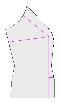Stitches and Seams: Alterations: Full Bust Alteration for Princess Seams