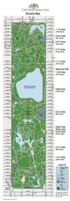 Outdoor Exercise Routes and Maps for Distances - New York, Toronto, London, Los Angeles