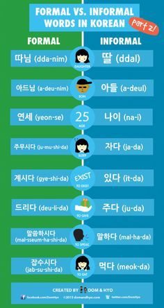 Formal Vs. Informal Words In Korean part 2!