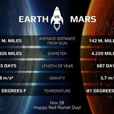 Happy Red Planet Day  #viralkhichdi #viralworthy #news #khichdinews