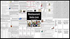 Restaurant Skills