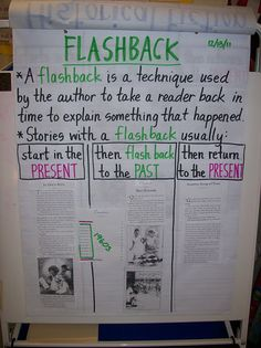 What an amazing collection of anchor charts for literacy. This is a wonderful blog post full of great ideas.