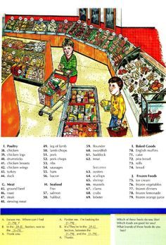 43 - THE SUPPERMARKET 1B - Pictures dictionary - English Study, explanations…