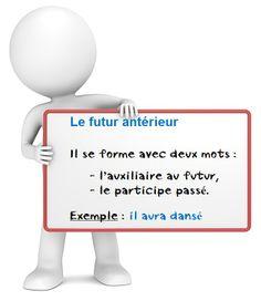 le futur anterieur