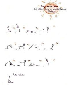 existen varios grupos o series de yoga que pueden
