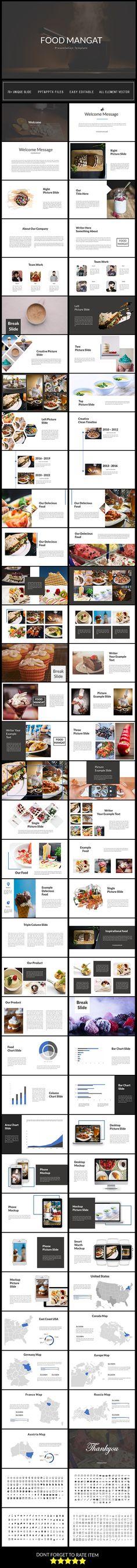 Food Mangat Powerpoint Presentation Template