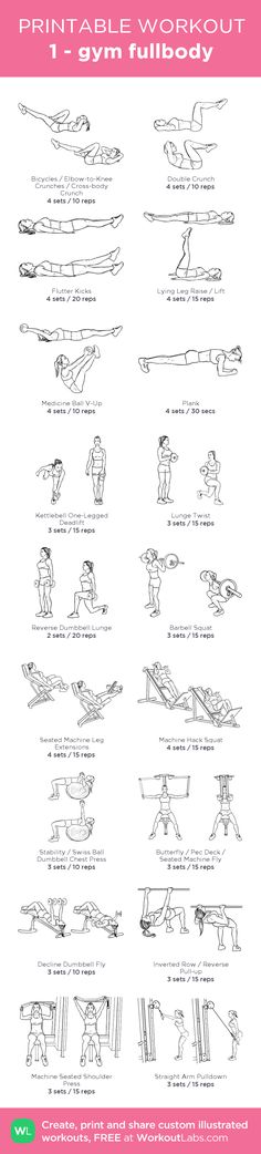 1 - gym fullbody: my visual workout created at WorkoutLabs.com • Click through to customize and download as a FREE PDF! #customworkout