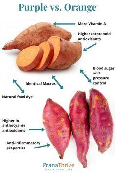 Purple vs Orange, both are nutritious and delicious! | pranathrive.com