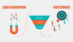 Why is lead generation important for your business? With effective lead generation, you can not only grow your business but your network of contacts too. Zaphyre provides Lead generation with Turnover. Inbound Marketing, Marketing Plan, Content Marketing, Online Marketing, Digital Marketing Strategist, Lead Generation, Social Media, Seo, Fitness Women
