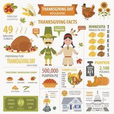 https://www.lingoda.com/blog/thanksgiving?utm_source=facebook
