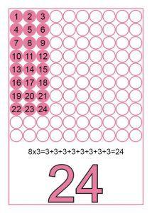 Visualiser, comprendre, mémoriser les tables de multiplication – Montessori Today