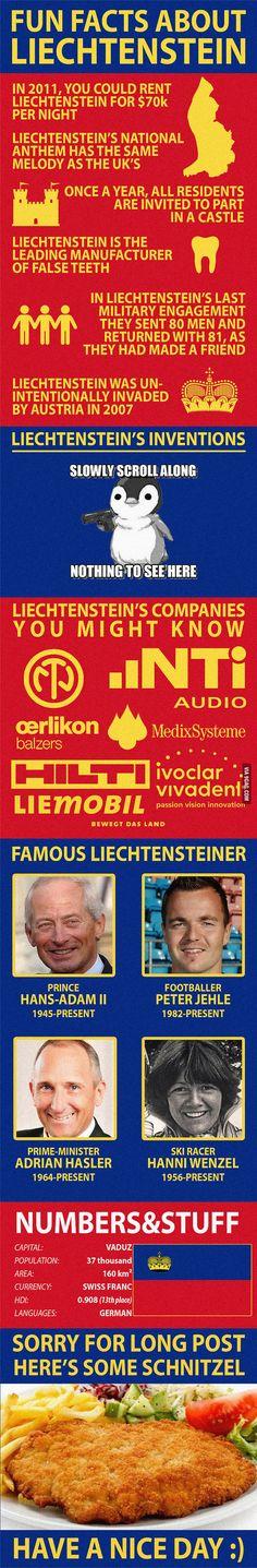 Fun Facts about Liechtenstein