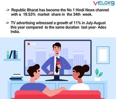 According to the stats represented by Broadcast Audience Research Council (BARC). The data shows massive audience growth for News channels and also other programs. Contact us to apply our services- 📲 9623364413 Online Marketing Services, Best Digital Marketing Company, Social Media Marketing, Reputation Management, News Channels, Lead Generation, Digital Media, Web Development, Insight