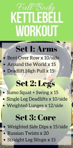 This Full Body Kettlebell Workout is the ultimate at home workout. Simple, low impact moves that give you amazing results. A single kettlebell is all you need for total body toning and fat burning in this workout. fat burning for men Kettlebell Training, Crossfit Kettlebell, Full Body Kettlebell Workout, Total Body Toning, Belly Fat Workout, Tummy Workout, Kettlebell Benefits, Kettlebell Deadlift, Kettlebell Challenge