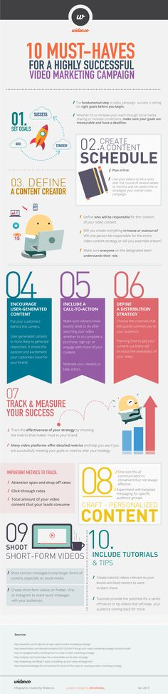 10 Must Haves for a Highly Successful Video Marketing Campaign #infographic #VideoMarketing #Marketing