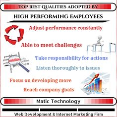 Top best qualities adopted by high performing employees