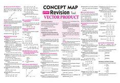#Vector #Product - #Concept #Map #Your #Revision #Tool - #ARIHANT #Mathematics #Spectrum #Magazine #JEEMain #JEEAdvanced #Class11 #ClassXI #Class12 #ClassXII