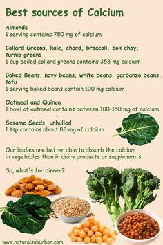Best sources of calcium #health #nutrition