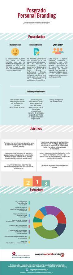 Infografía del Posgrado en Personal Branding de la 2ª edición curso 2014-2015 en Blanquerna Comunicació, Universitat Ramon Llull
