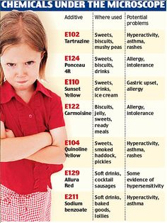 behavior issues linked to chemicals in food