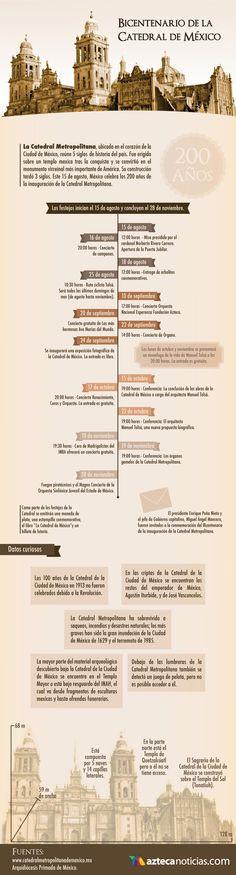 Bicentenario de la Catedral de México