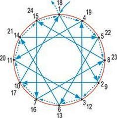 http://manualni.pl/kartki-haft-matematyczny/