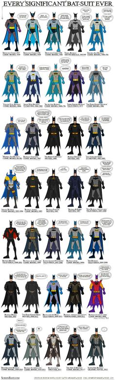 evolution of Batman symbol - Google Search