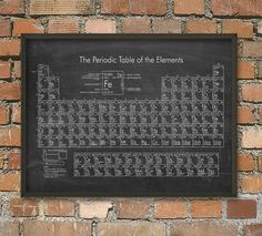 Periodic table print vintage periodic table of elements print periodic table of elements wall art poster 1 by quantumprints urtaz Image collections