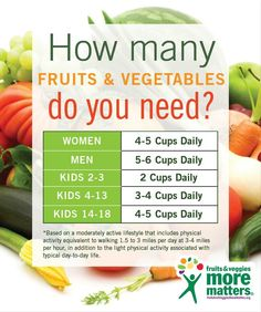 Tips to Get Your Child to Eat (and Love) Vegetables - Healthy Kids Today Healthy Meals For Two, Healthy Summer, Healthy Kids, Healthy Recipes, Fruits And Veggies, Vegetables, Health Tips For Women, Health Breakfast, Health Snacks
