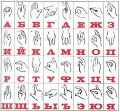 Sign Language Words, Sign Language Alphabet, International Sign Language, Indian Birthday Parties, Things To Do When Bored, Learn Russian, Bullet Journal Ideas Pages, Study Motivation, Signs