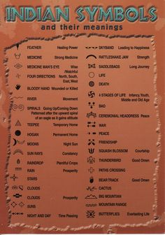 Native American Indian symbols and their meanings.