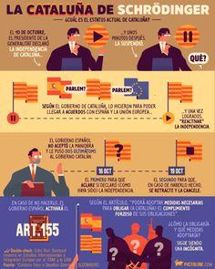 Cual es el estatus actual de Cataluña? Básicamente esto es lo... #humor #memes #funny #divertido