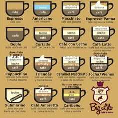Cofee kind