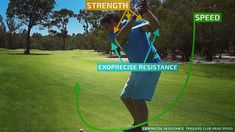 The gym builds your beach muscles, our #GolfPowerSwingTrainer strengthens the precise muscles you use when playing the course, starting your #GolfBackswing our #GolfSwingResistance power trainer strengthens the core, shoulder acceleration, and deceleration muscles; improves #GolfSwing #GolfMechanics, and increases #ClubheadSpeed