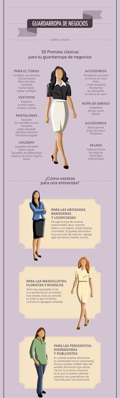 La guía más completa del estilo femenino