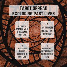 Tarot Significado, Tarot Cards For Beginners, Tarot Card Spreads, Tarot Astrology, Oracle Tarot, Tarot Learning, Tarot Card Meanings, Tarot Readers, Card Reading