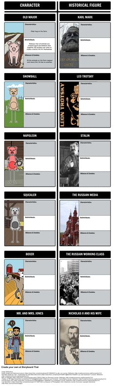 Animal Farm by George Orwell - Character Comparison: Using a T-Chart graphic organizer, students can compare Animal Farm characters to their allegorical comparison. Animal Farm Allegory comes alive using storyboards!  Find more Animal Farm Student Activities here: https://www.pinterest.com/storyboardthat/animal-farm/