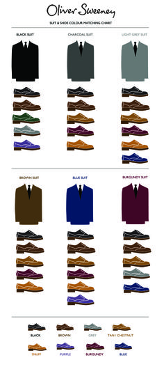 The Oliver Sweeney Guide to Suit & Shoe Combinations | Designer Footwear, Outerwear and Accessories | Oliver Sweeney