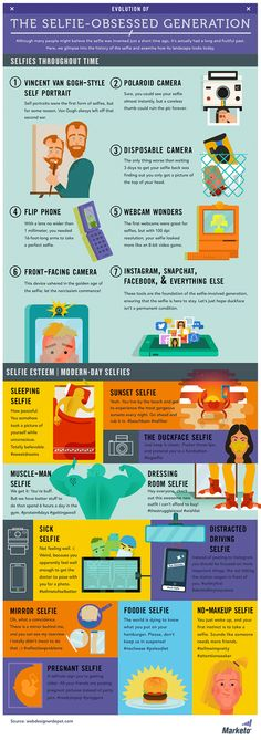 #selfies #infographic #instagram It's safe to say we're a selfie-obsessed culture. As of last October, there were over 35 million selfies posted on the mobile photo-sharing app Instagram. (That's on Instagram alone, people!) The term selfie was even added to the Oxford English Dictionary last year. -